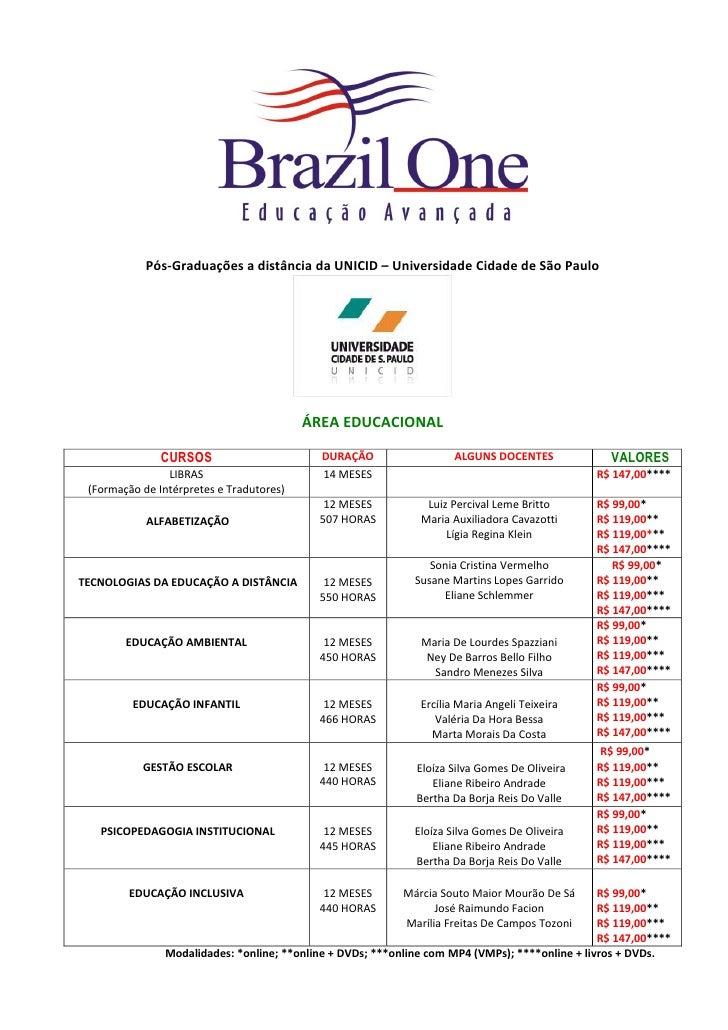 Pós-Graduações a distância da UNICID – Universidade Cidade de São Paulo                                               ÁREA...