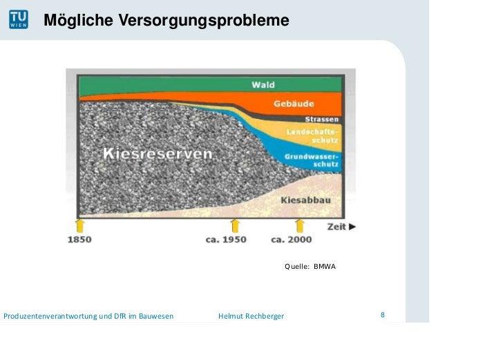 Mögliche Versorgungsprobleme                                                                   Quelle: BMWAProduzentenvera...