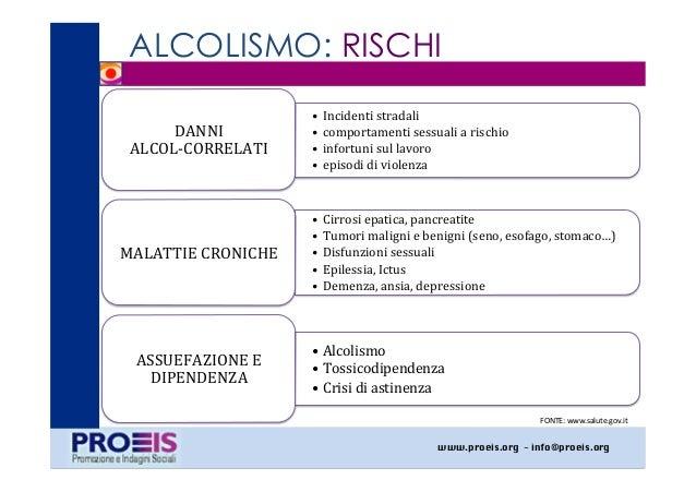 Lezioni di prevenzione di alcolismo a scuola