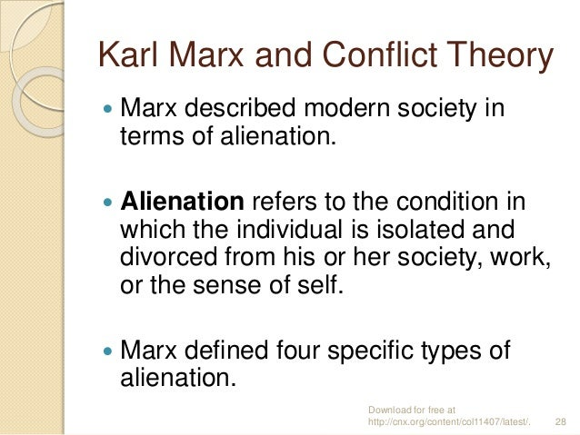 What are karl marx four aspects of alienation of labor