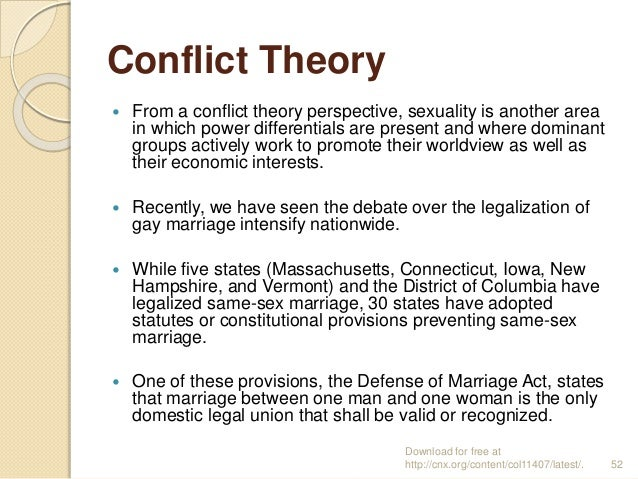same sex marriage conflict theory in Stourbridge