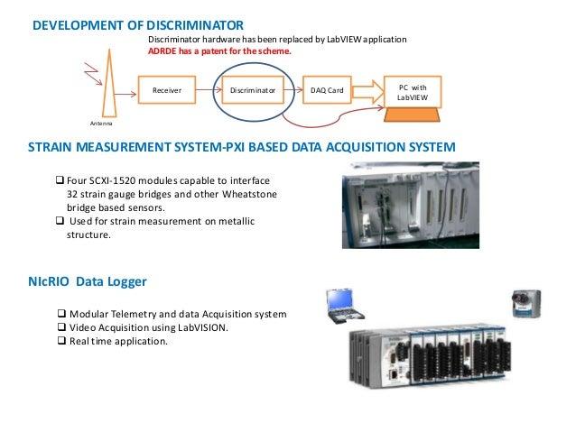 Pxi Data Acquisition System : Labview lecture handout by prof d k chaturvedi