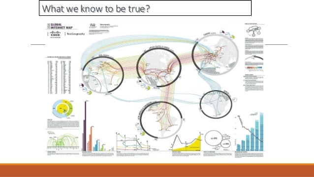 Facilitating the Future of Education and the Knowledge Based Economy. Slide 3