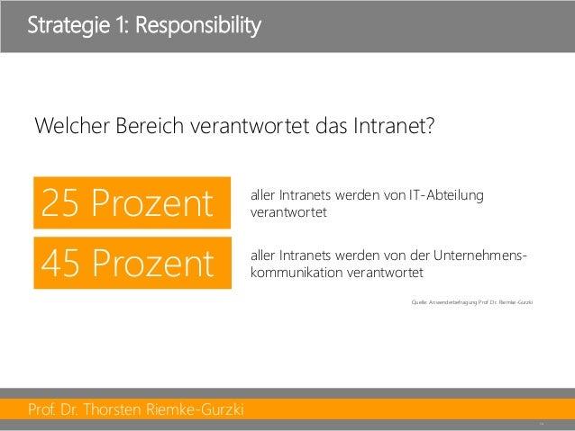 Prof. Dr. Thorsten Riemke-Gurzki  14  Strategie 1: Responsibility  aller Intranets werden von IT-Abteilung  verantwortet  ...