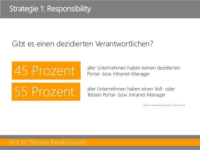 Prof. Dr. Thorsten Riemke-Gurzki  15  aller Unternehmen haben keinen dezidierten  Portal-bzw. Intranet-Manager  45 Prozent...