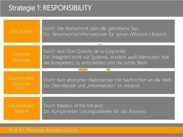 Prof. Dr. Thorsten Riemke-Gurzki  17  Strategie 1: RESPONSIBILITY  Querschnitts- bereiche(HR, UK, ..)  Der Nutzer  Informa...