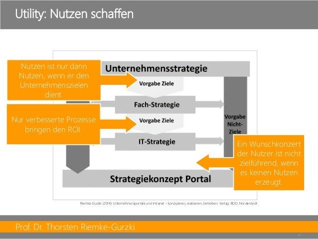 Prof. Dr. Thorsten Riemke-Gurzki  22  Utility: Nutzen schaffen  Nutzen ist nur dann Nutzen, wenn er den Unternehmenszielen...