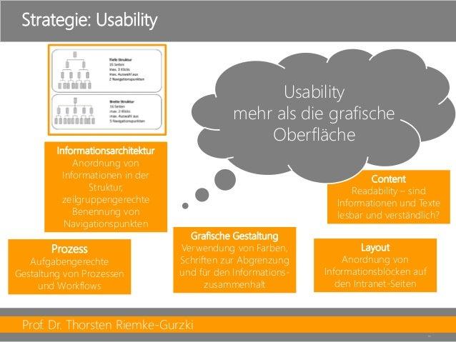 Prof. Dr. Thorsten Riemke-Gurzki  31  Strategie: Usability  Prozess  Aufgabengerechte Gestaltung von Prozessen und Workflo...