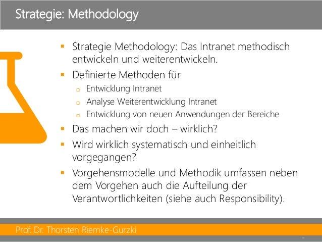 Prof. Dr. Thorsten Riemke-Gurzki  33  Strategie Methodology: Das Intranet methodisch entwickeln und weiterentwickeln.  D...
