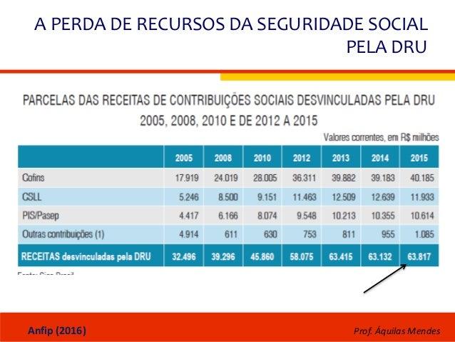A PERDA DE RECURSOS DA SEGURIDADE SOCIAL PELA DRU Anfip (2016) Prof. Áquilas Mendes