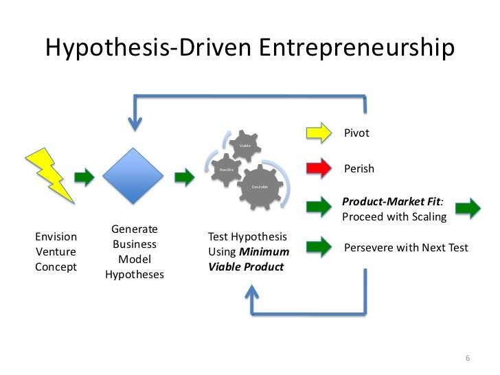 value hypothesis