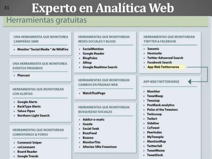 31     Experto en Analítica Web