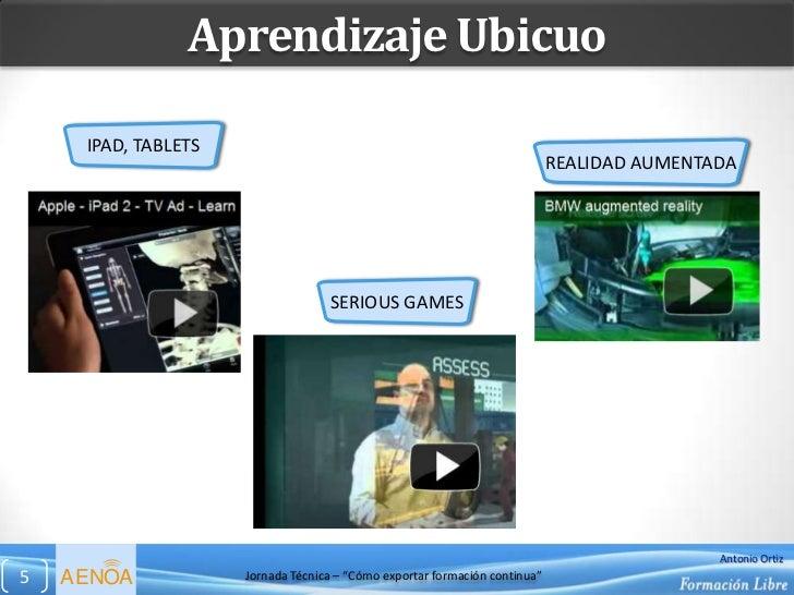 Aprendizaje Ubicuo     IPAD, TABLETS                                                                            REALIDAD A...
