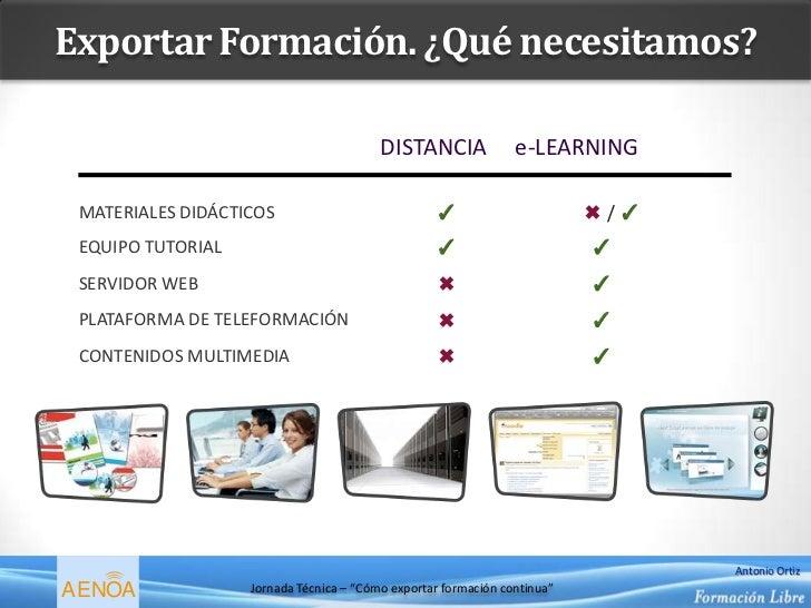 Exportar Formación. ¿Qué necesitamos?                                         DISTANCIA              e-LEARNING MATERIALES...