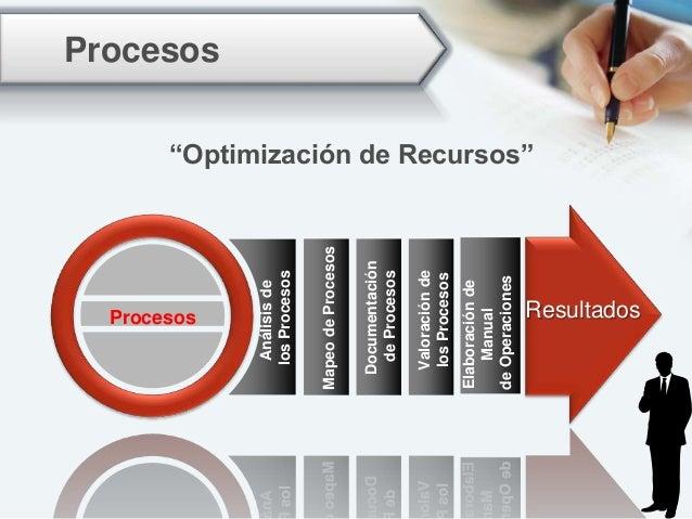 Factor Humano Establecer todo lo relacionado a los puestos y estructuración del organigrama. En conjunto de un plan de cap...
