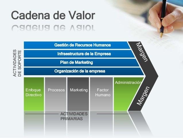 En Innova Consultores ofrecemos el proceso de Profesionalización de los Negocios, haciendo uso de herramientas virtuales y...