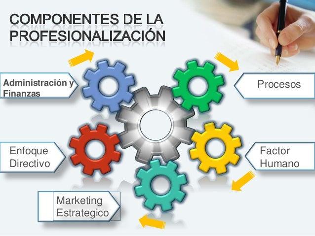 Administración El objetivo fundamental es el coordinar de manera eficaz y eficiente los recursos de la empresa para lograr...