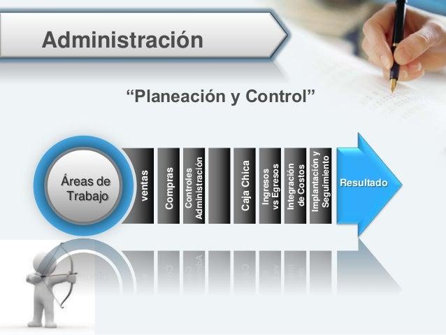 Procesos Establecer estándares en los procesos y crear el manual de operaciones. Objetivos En esta etapa se definen todos ...