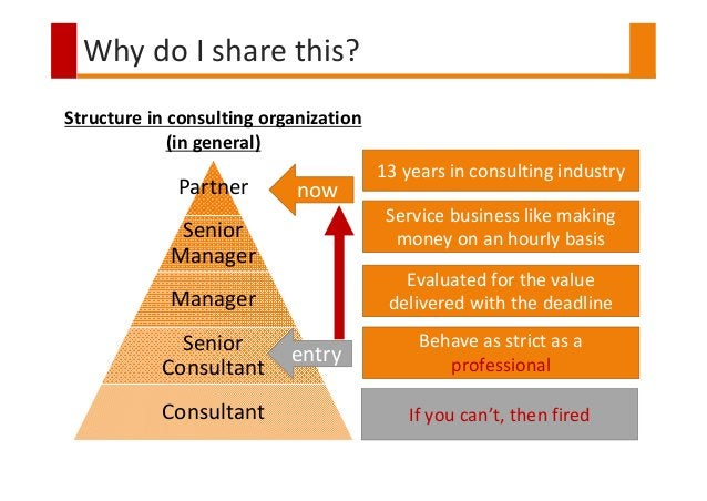Why do I share this? Partner Senior Manager Manager Senior Consultant Consultant 13 years in consulting industry now entry...