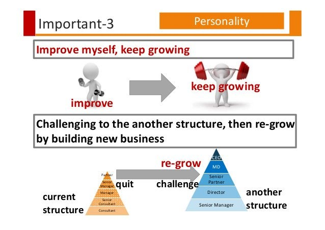 Important-3 Personality Improve myself, keep growing keep growing improve Partner Senior Manager Manager Senior Consultant...
