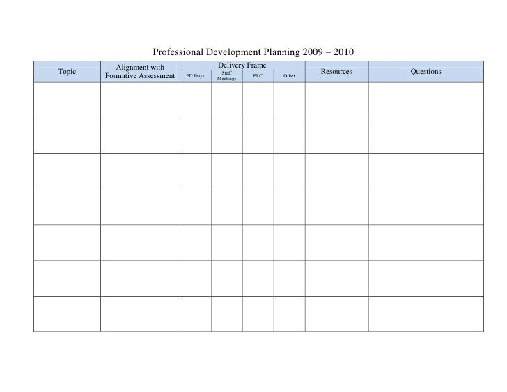 Professional Development Planning 2009 – 2010<br />TopicAlignment withFormative AssessmentDelivery FrameResourcesQuestions...