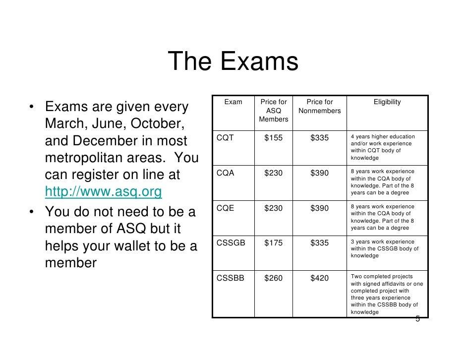 Professional Development Through Asq Certification Exams