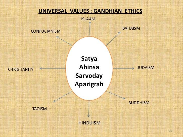 UNIVERSAL VALUES : GANDHIAN ETHICS                            ISLAAM                                          BAHAISM     ...