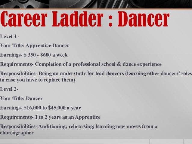 how to become a professional hip hop dancer
