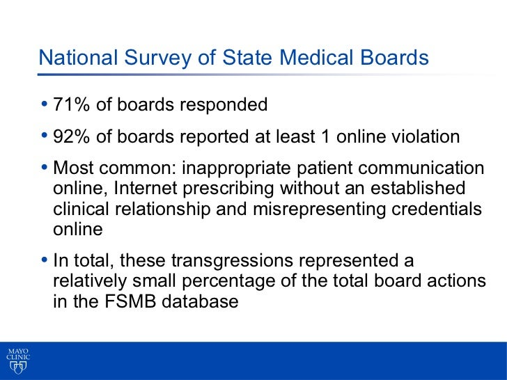 National Survey of State Medical Boards• 71% of boards responded• 92% of boards reported at least 1 online violation• Most...