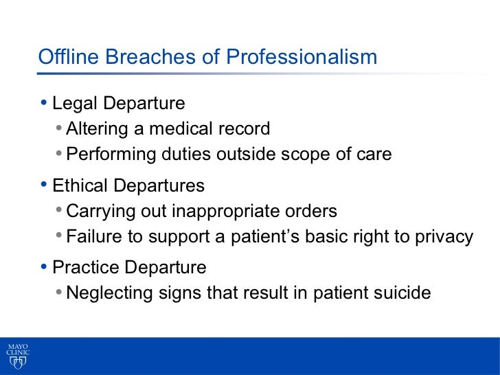 Offline Breaches of Professionalism• Legal Departure  • Altering a medical record  • Performing duties outside scope of ca...