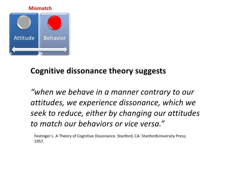 the validity of cognitive dissonance theory essay State referred to as cognitive dissonance (reeve, 2001) our belief systems and   1997) outlining the key concepts, ideas, theories, skills, and procedures of the .