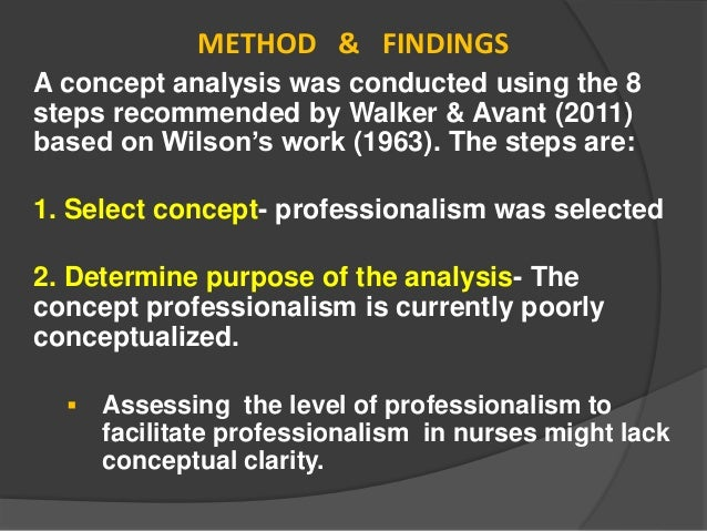 What is Walker and Avant's (2011) theory of concept analysis? What is its importance in nursing?