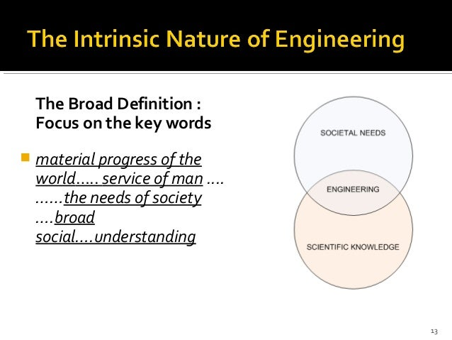 professional responsibilities of an engineer Professional responsibility: the role of engineering in society sp nichols and wf weldon center for electromechanics, the university of texas at austin, usa keywords: professional responsibility, engineering ethics, engineering responsibility abstract we argue that the practice of engineering does.