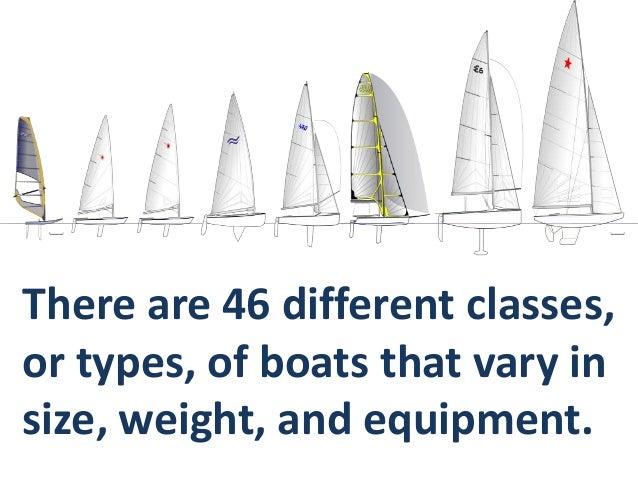 Professional sailing ppt