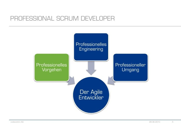 professional scrum developer