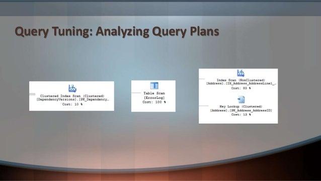3 Entity Framework Tips