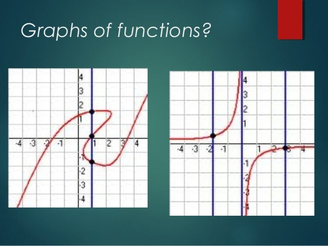 Functions for Grade 10