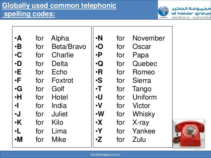 Zulu Alphabet Professional telephone...