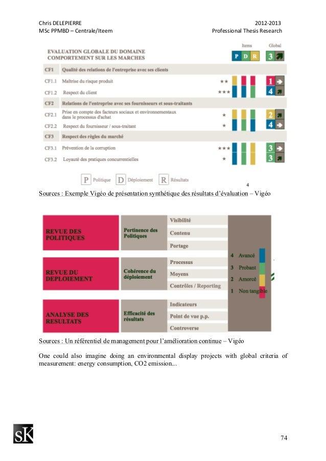 Thèse professionnelle sur les indicateurs de performance RSE et le management de projet