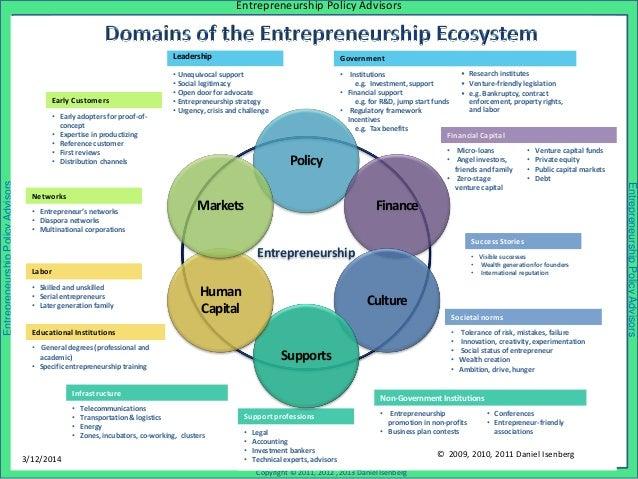 enterpreneurship education Entrepreneurship in education in the baltic sea region  entrepreneurship  education is recognised across europe as one of the important means of raising  the.