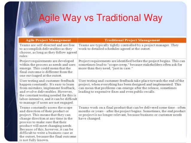 Agile project management by professor lili saghafi for Agile vs traditional project management