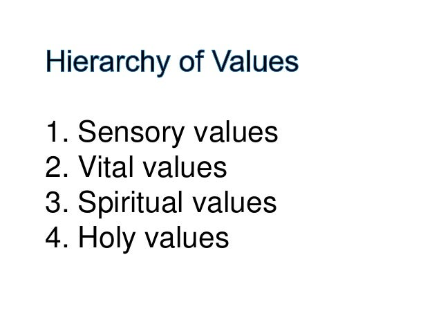 hierarchy of values Goal management entities create goal hierarchy, goals, and targets  the target values should increase towards the top of the goal hierarchy to reflect.