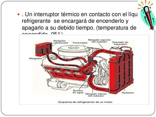Ventilador electrico automotriz ppt
