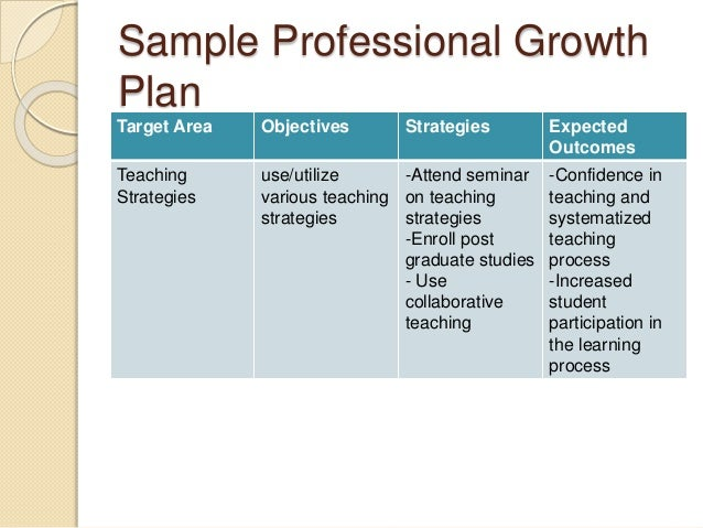 Professional Growth Plan Example - Ex