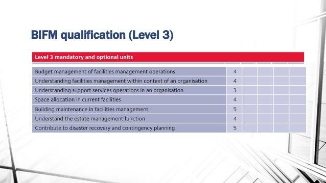 international certification initiatives of malaysian facilities manag…
