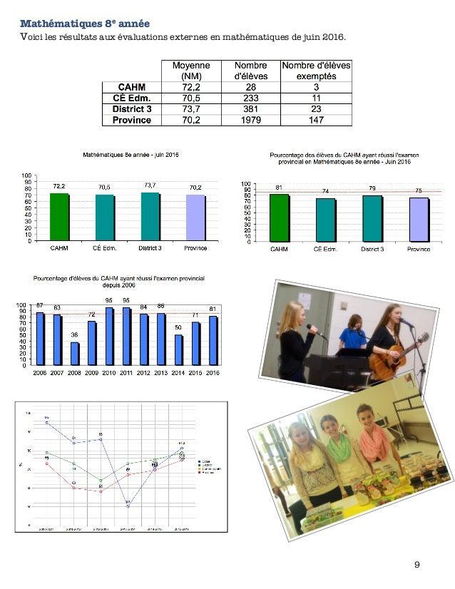 Mathématiques 8e année Voici les résultats aux évaluations externes en mathématiques de juin 2016. 9