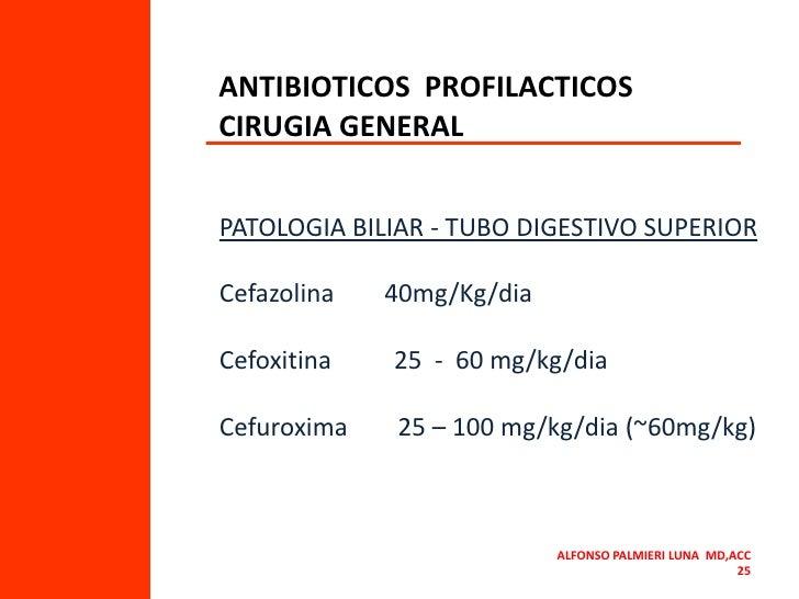 Cloranfenicol