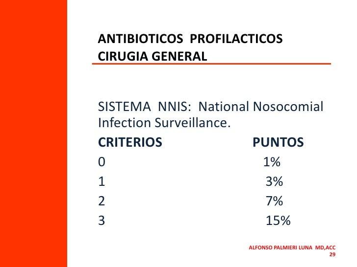 Hipersensibilidad (3%)</li></ul>Sulfamidas<br /><ul><li>Hipersensibilidad (2-5%)