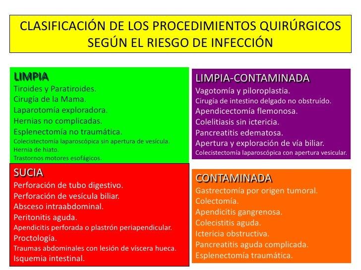 ANTIBIOTICOS  PROFILACTICOS CIRUGIA GENERAL<br />CONSIDERACIONES FARMACOLOGICAS.<br />Espectro del Antibiótico<br />Farmac...