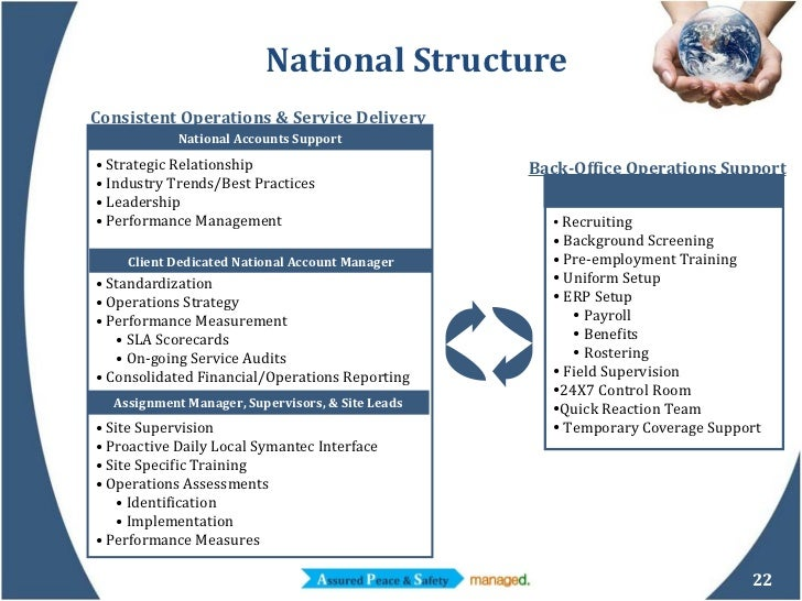 national structure 22